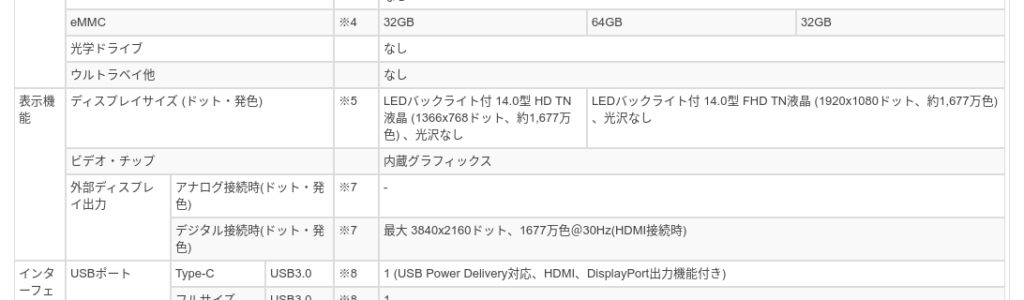 Screenshot2019 08 15at12.06.10 1024x300 - Chromebook13インチオーバーを安く?13型ASUSリファービッシュが2万円?14型Lenovoは4K高画質対応で3万円台?