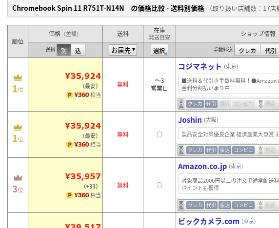Screenshot2019 08 17at09.09.02 - Acer Chromebook Spin 11をアマゾンに注文!マニアックな用途向けに選定理由を紹介?!
