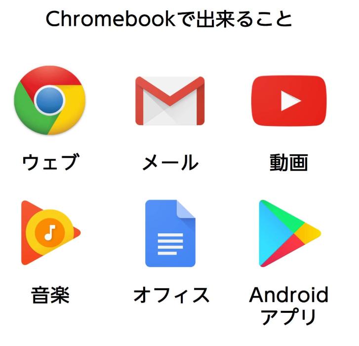 Screenshot 2019 12 11 at 15.33.03 - ASUS Chromebook C403SAとは?2万円台で14インチ画面インテルCPU/4GB/32GB?!