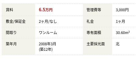 Screenshot 2020 02 06 at 18.54.40 - 札幌市での引越し費用?広島市と比べるとどれだけお得?!