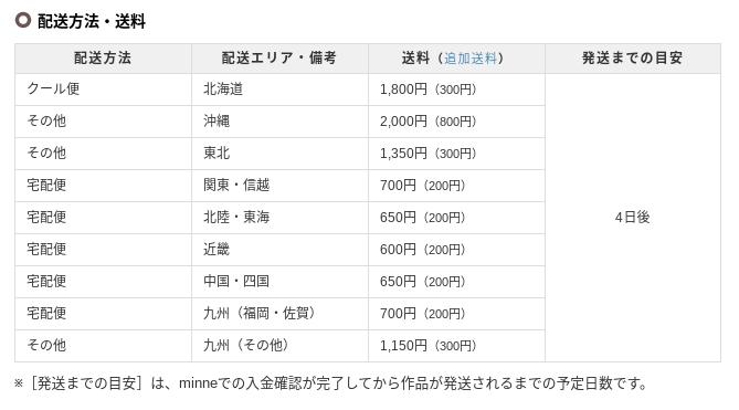 Screenshot 2020 03 18 at 14.07.39 - Chromebookでネット販売?メルカリ・minne・イージーマイショップで段階的に?!