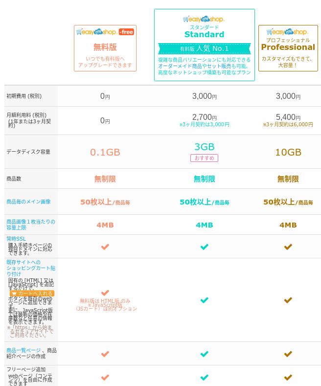 Screenshot 2020 03 18 at 14.22.04 - Chromebookでネット販売?メルカリ・minne・イージーマイショップで段階的に?!
