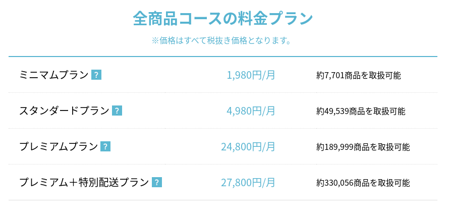 Screenshot 2020 03 21 at 19.33.25 - ショッピングサイト構築?仕入れサイト「TopSeller」に登録してみた?!