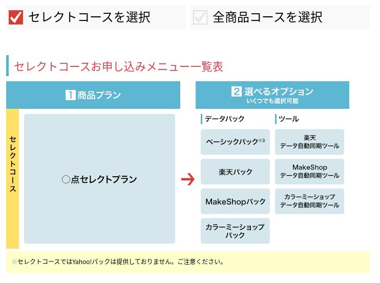 Screenshot 2020 03 21 at 19.40.17 - ショッピングサイト構築?仕入れサイト「TopSeller」に登録してみた?!