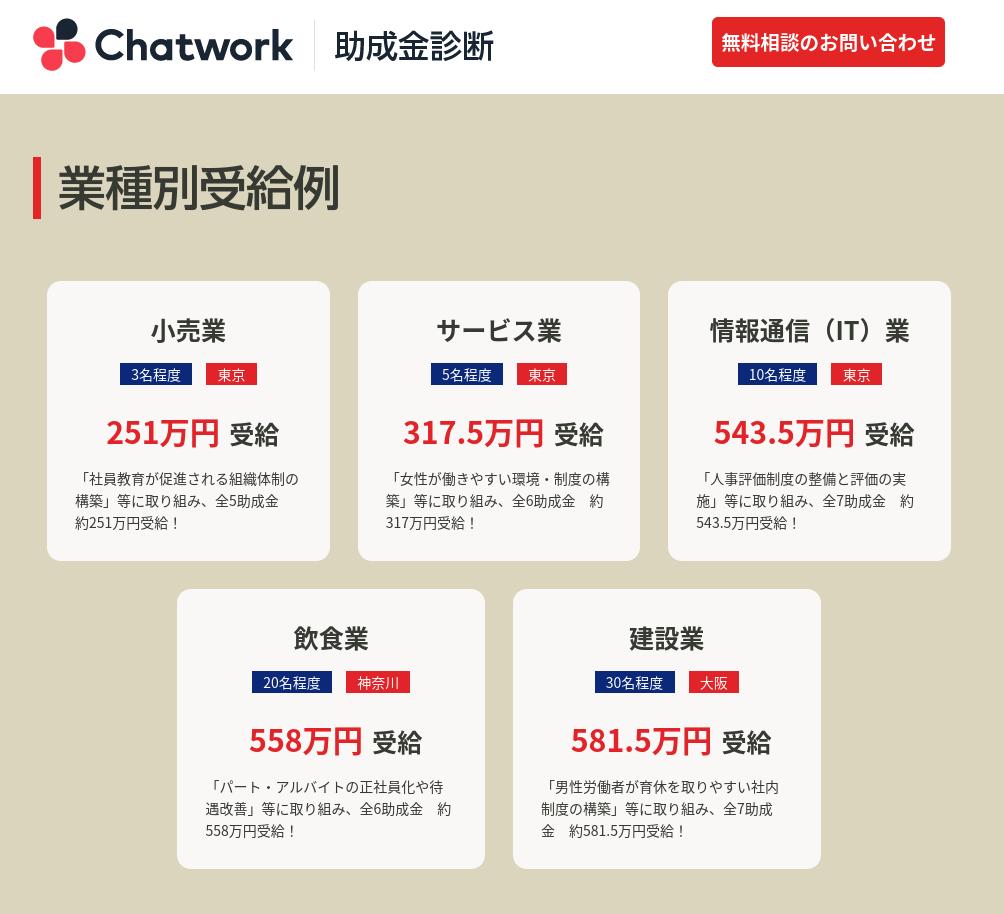 Screenshot 2020 05 13 at 10.28.22 - Chatworkで助成金 2020?無料で助成金診断を受けるには?!