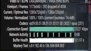 CloudReady YouTube 速度計測